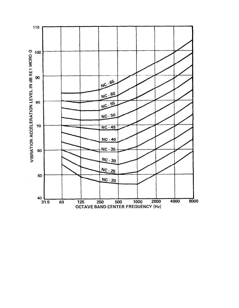 noise and vibration control munjal pdf