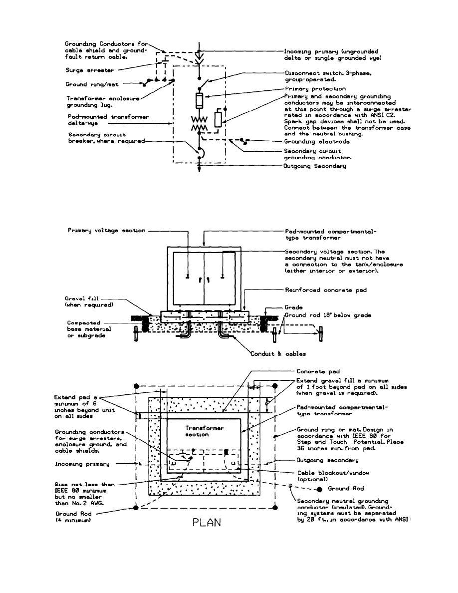 figure 8 3 pad mounted compartmental transformer installation pad mount transformer cut sheet pad mount transformer wiring diagram #41