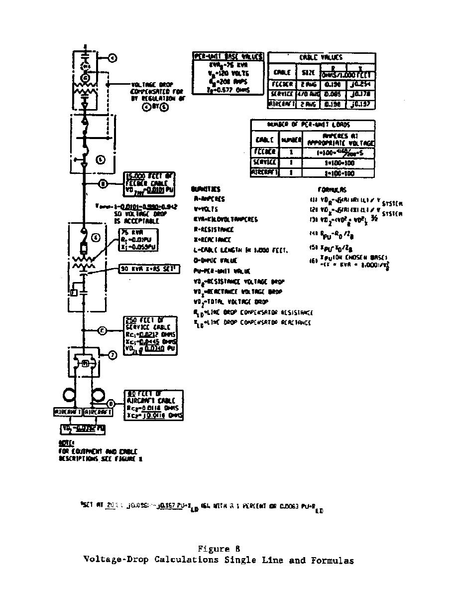 Apps furthermore Electrical Engineering Formulas Pdf furthermore Electrical Engineering Formulas Pdf together with 416723771748262971 additionally Electrical Load Calculation Formulas Excel Sheet. on mike holt voltage drop calculator