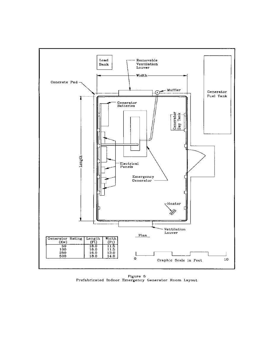 Figure 5 prefabricated indoor emergency generator room layout Room layout builder