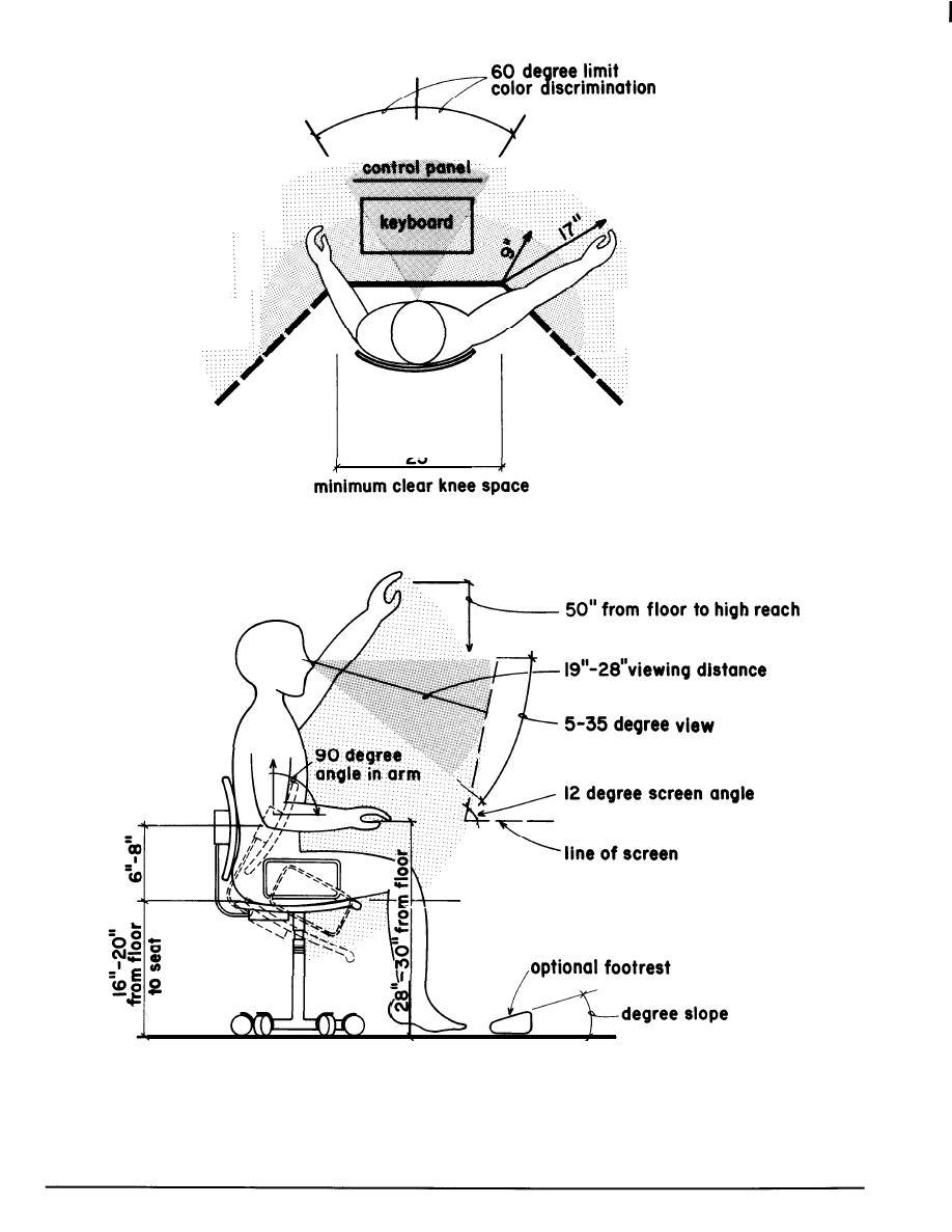 Figure 4 29 Human Design Factor Dimensions For Computer