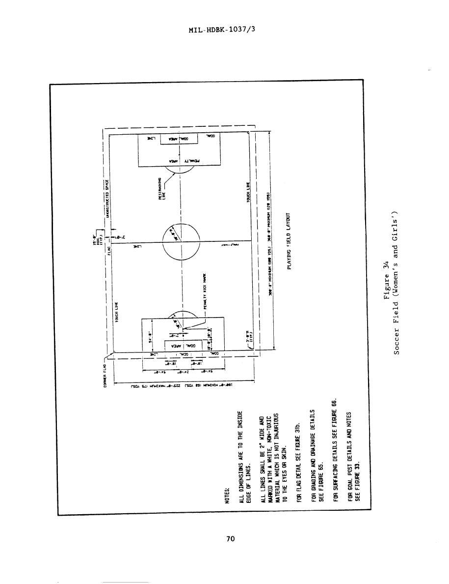 Figure 34 Soccer Field (Women's girls)