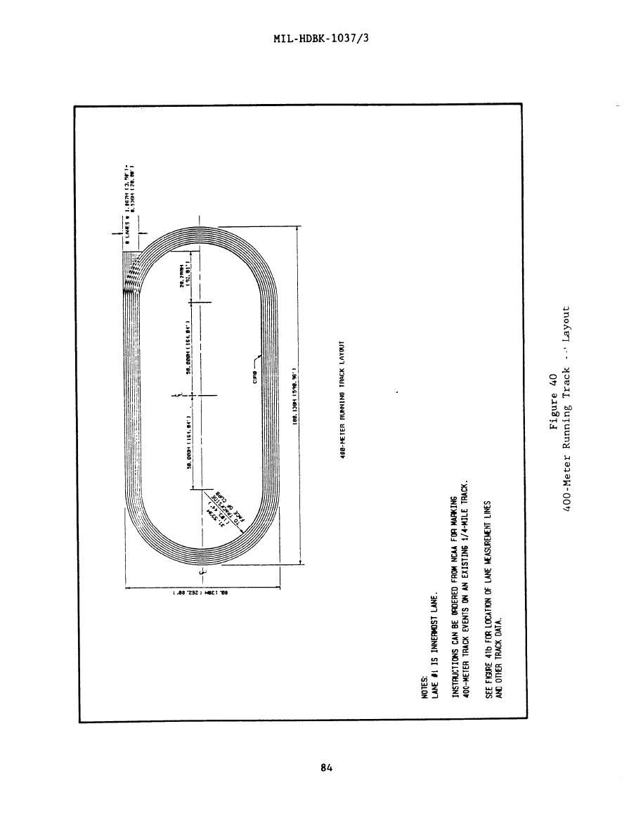 Figure 40  400 Meter Running Track Layout
