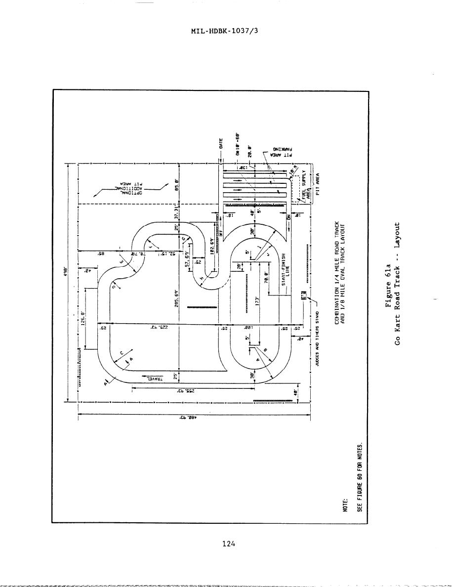 Figure 61a Go Kart Road Track Layout
